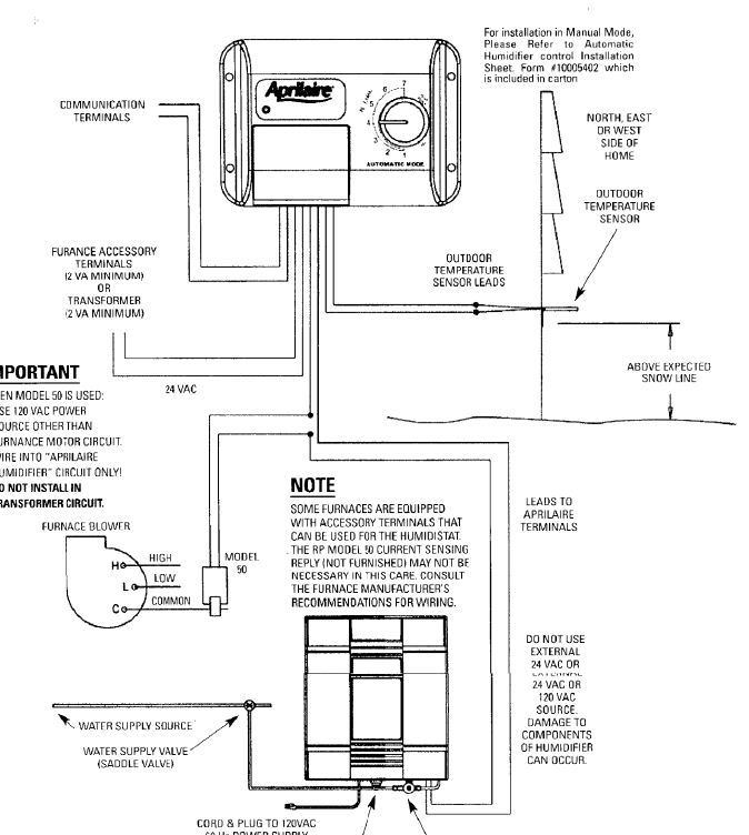 aprilaire wiring diagram collection