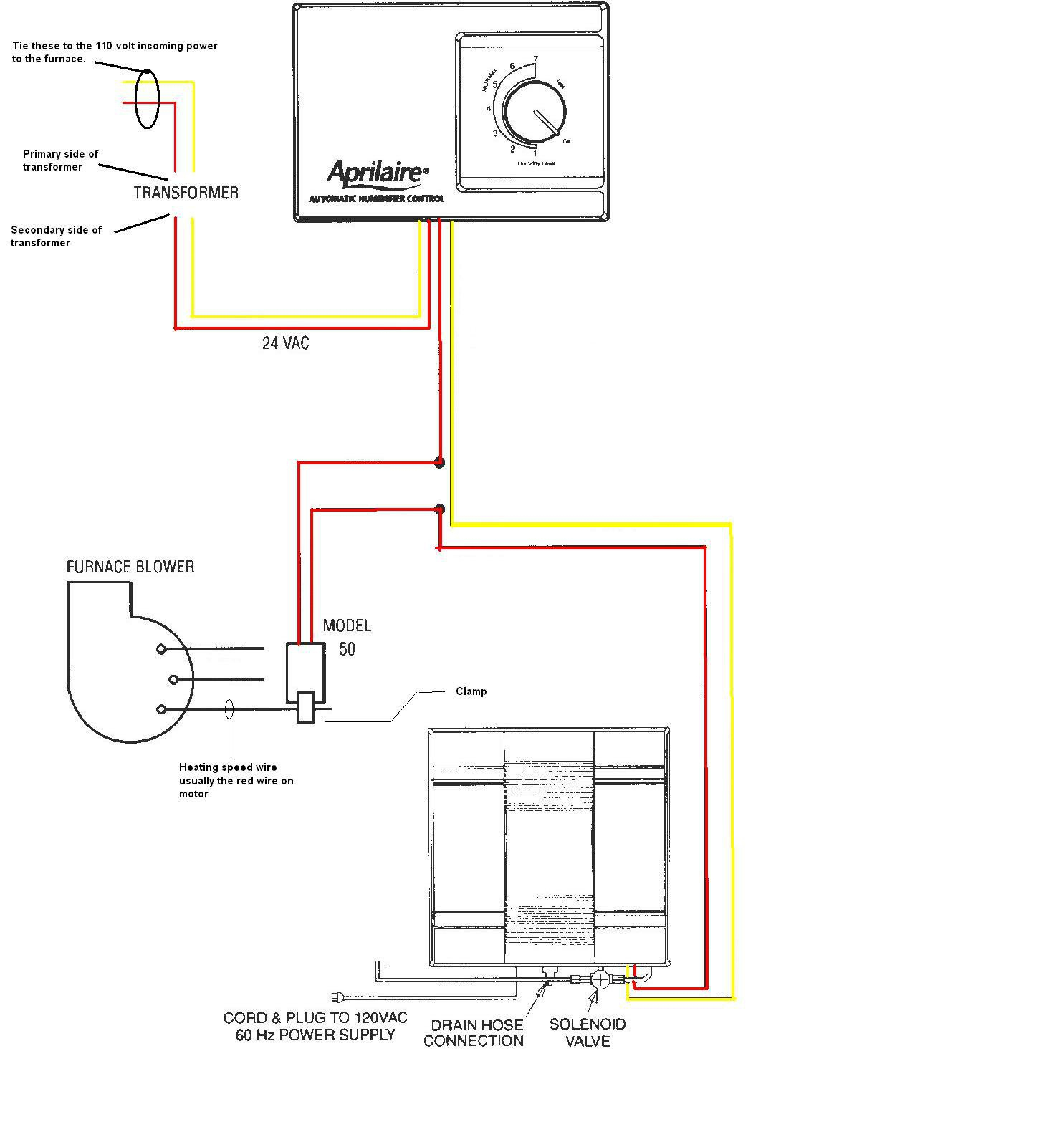 aprilaire wiring diagram Download-Ecobee Wiring Diagram Fresh Ecobee Wiring Diagram Beautiful Best Honeywell Humidifier Wiring 2-p