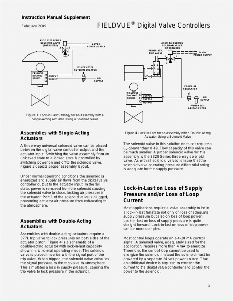 asco solenoid valve wiring diagram Download-Gas Solenoid Valve Wiring Diagram And Asco Best 7-t