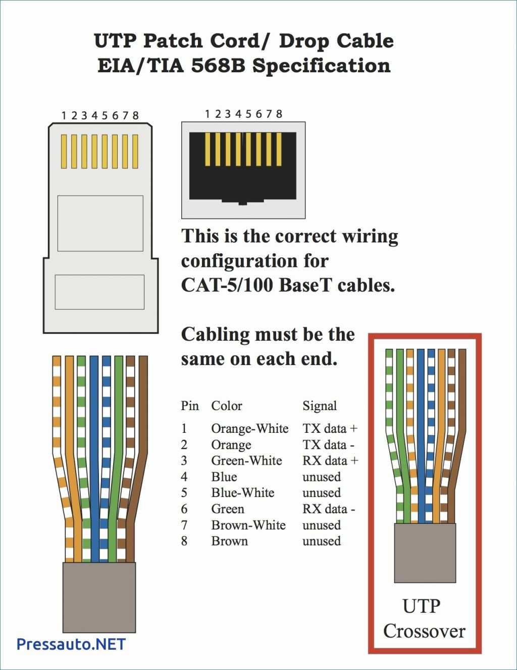 att uverse cat5 wiring diagram Collection-Att Uverse Wiring Diagram Fresh Epic Cat 5 Wiring Diagram B 25 Hdmi Wire Color With And 15-p