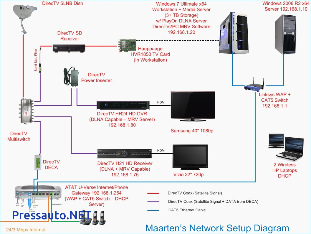att uverse cat5 wiring diagram Collection-elegant att uverse wiring diagram wiring rh awhitu info Home Network Wiring Diagram Cat 5 Wiring 19-e