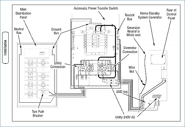 automatic standby generator wiring diagram Download-36 Recent Circuit Diagram for Automatic Transfer Switch 8-d