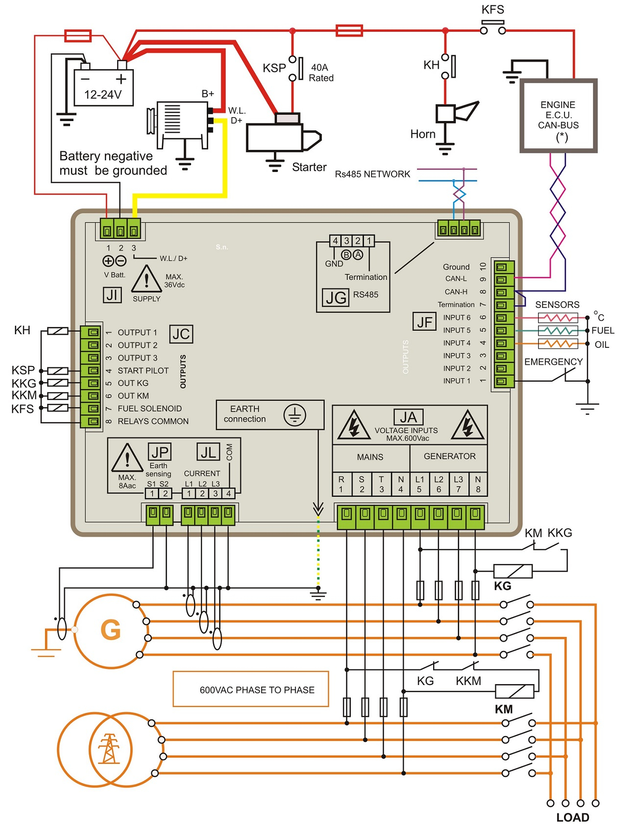 automatic standby generator wiring diagram Download-Generator control panel  wiring diagram 3-b