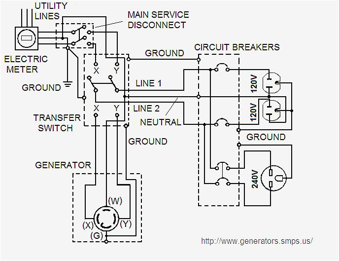 automatic standby generator wiring diagram Download-Whole House Transfer Switch Wiring Diagram Luxury Standby Generator Transfer Switch Wiring Diagram Lovely Nice Home 18-c