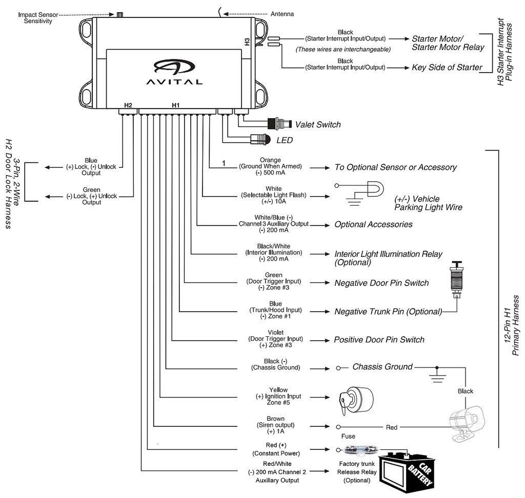 Avital 4x03 Remote Start Wiring Diagram Gallery Wiring
