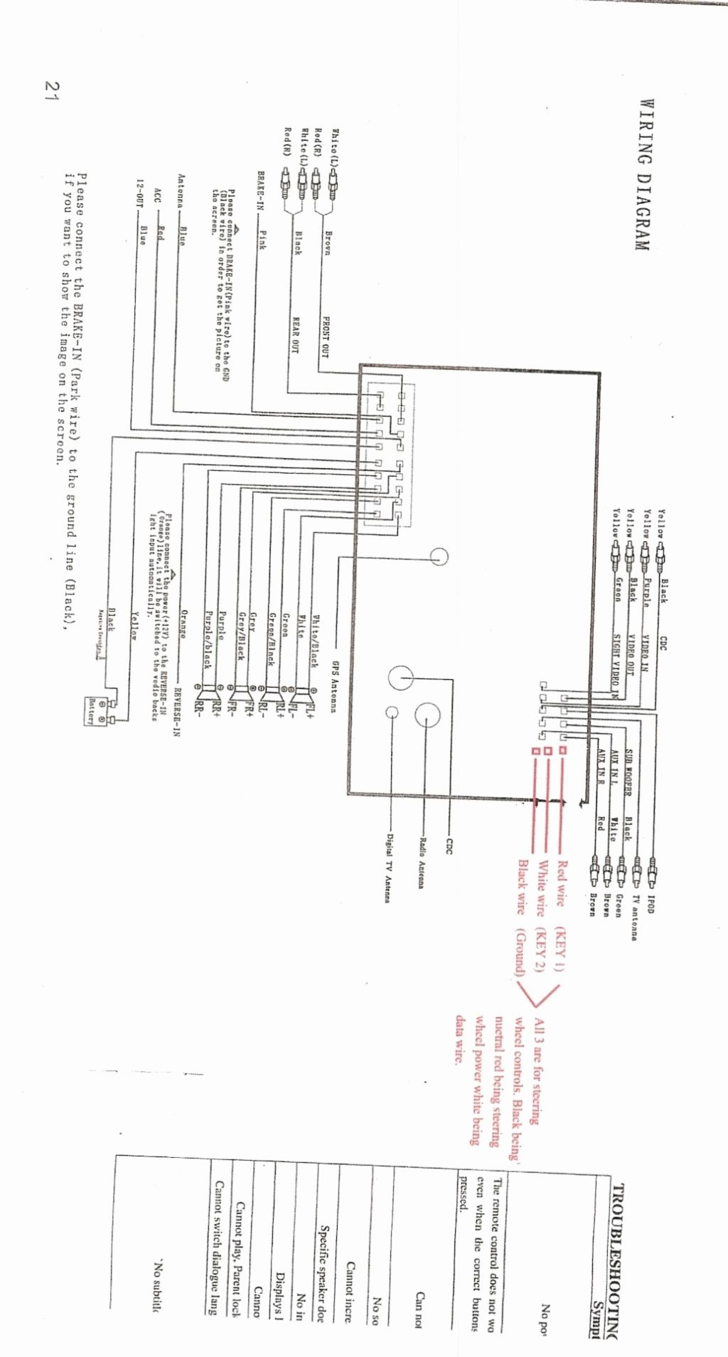 axxess steering wheel control interface wiring diagram Collection-Axxess Gmos 04 Wiring Diagram Beautiful Awesome Gmos 01 Wiring Diagram S Best For Wiring 19-r
