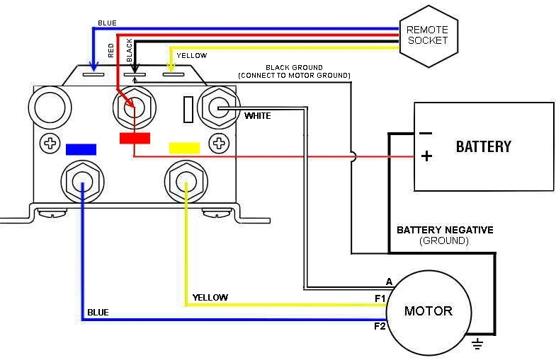 badland winch wiring diagram Download-Badland Winch Wiring Diagram New Cool Superwinch Wiring Diagram Electrical Circuit Diagram 9-t