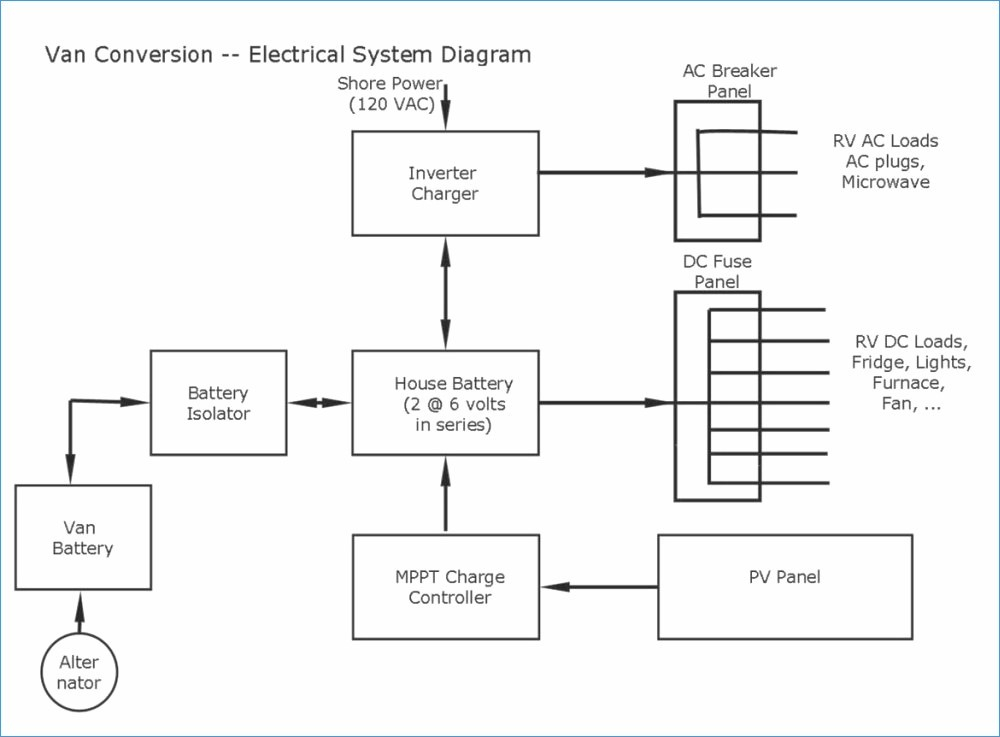 battery wiring diagram Collection-Wiring Diagram Od Rv Park – Jmcdonaldfo 7-e