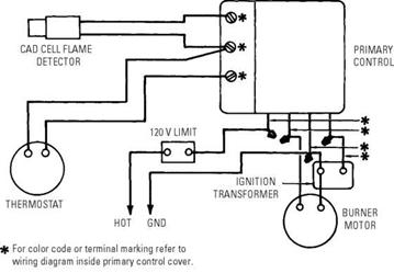 beckett oil furnace wiring diagram Download-Oil Burners 15-i