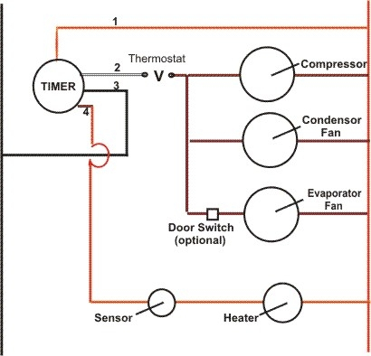 beko fridge freezer thermostat wiring diagram Download-Install Sensor Wire Into Refrigerator Beautiful Best Refrigerator Wiring Diagram Gallery Everything You Need to 17-j