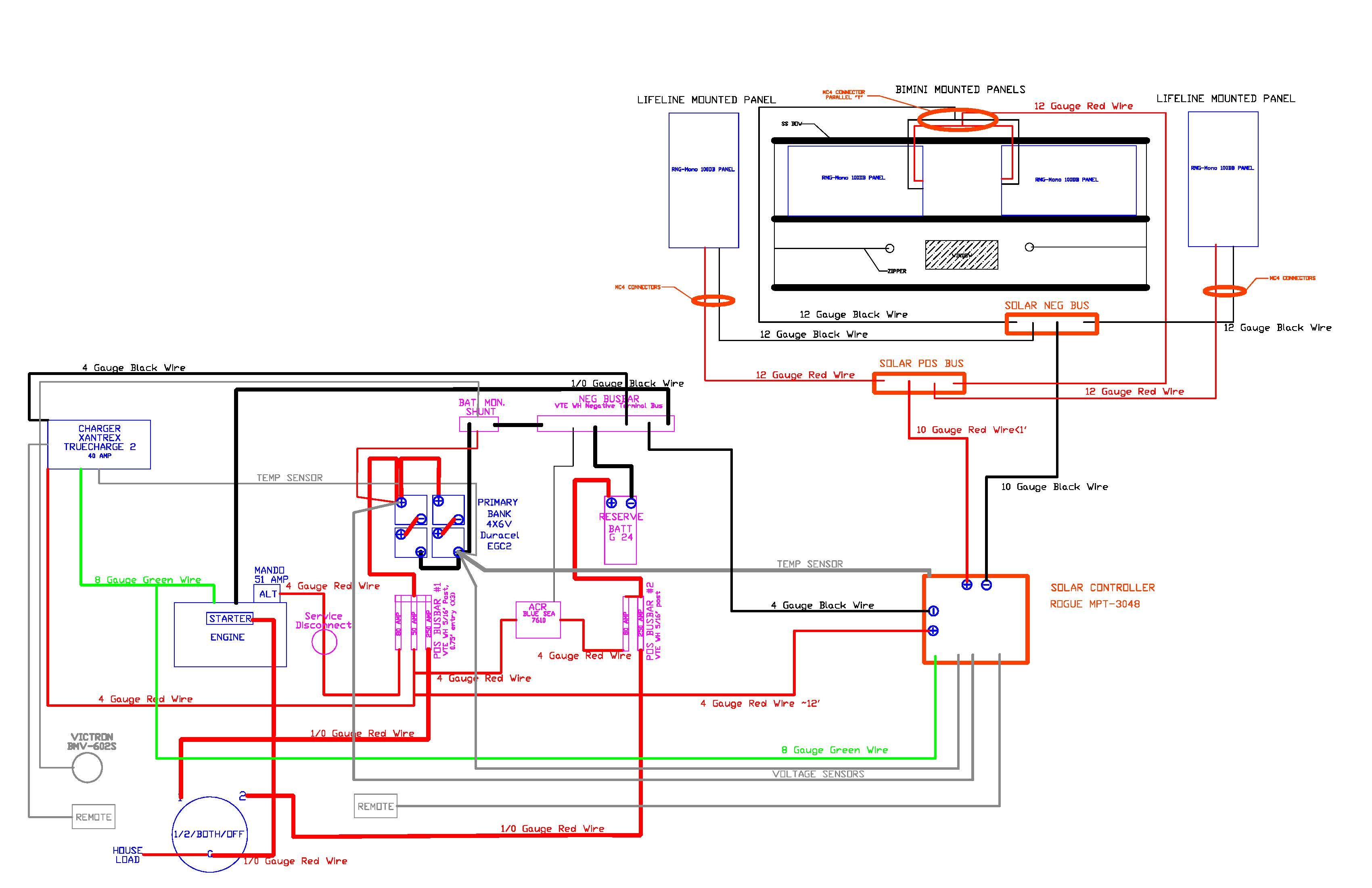 boat dock wiring diagram Download-JK WIRING DIAGRAM ADDING SOLAR 3-i