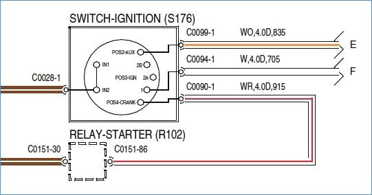 boat ignition switch wiring diagram Download-Basic Ignition Switch Wiring Diagram Best Electrical Key Switch Wiring Diagram Awesome Engine Wiring Lucas 8-h