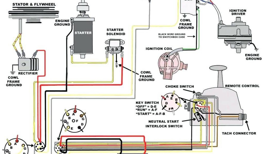 boat ignition switch wiring diagram Collection-Mercury Outboard Wiring Harness Diagram Fresh Mercury Marine Wiring Diagram Marvelous Mercury Outboard Rectifier 14-p
