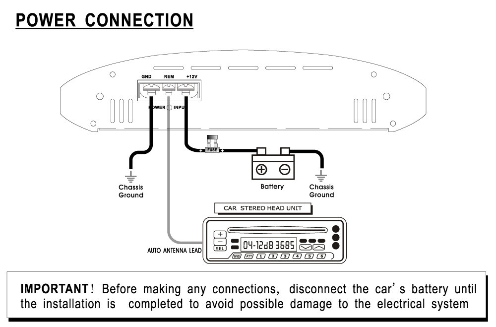 bose amp wiring diagram manual Download-Bose Amp Wiring Diagram Manual Elegant Pyle Car Audio Amplifiers 5-h