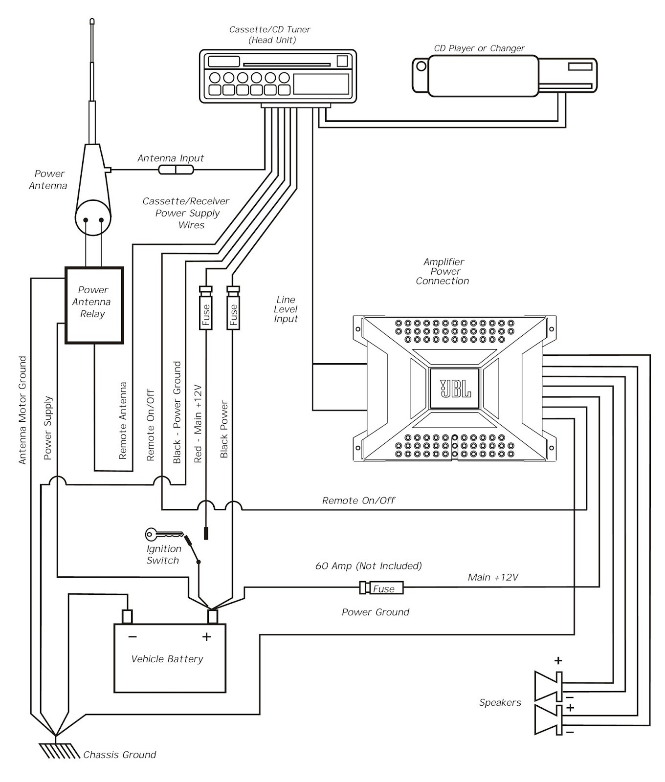 bose amp wiring diagram Download-Wiring Diagram Bose Amp New Copper Internal Basic Wiring 19-o