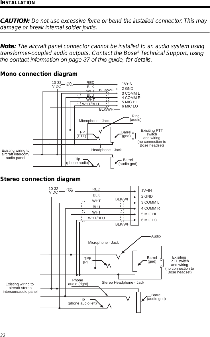 Apple Earphone Wiring Diagram Manual Guide