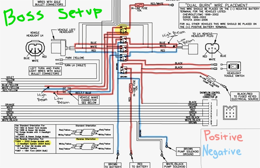 boss plow controller wiring diagram Download-Curtis Plow Parts Diagram Beautiful Unique Wiring Diagram for Boss V Plow Boss Plow Wiring Diagram 2-m