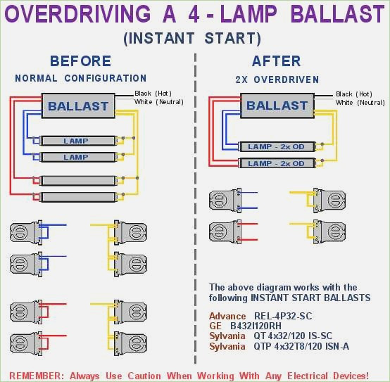 bremas boat lift switch wiring diagram Download-Bremas Drum Switch Wiring Diagram Unique Bremas Boat Lift Switch Wiring Diagram Inspirational Admin – Page 17-k