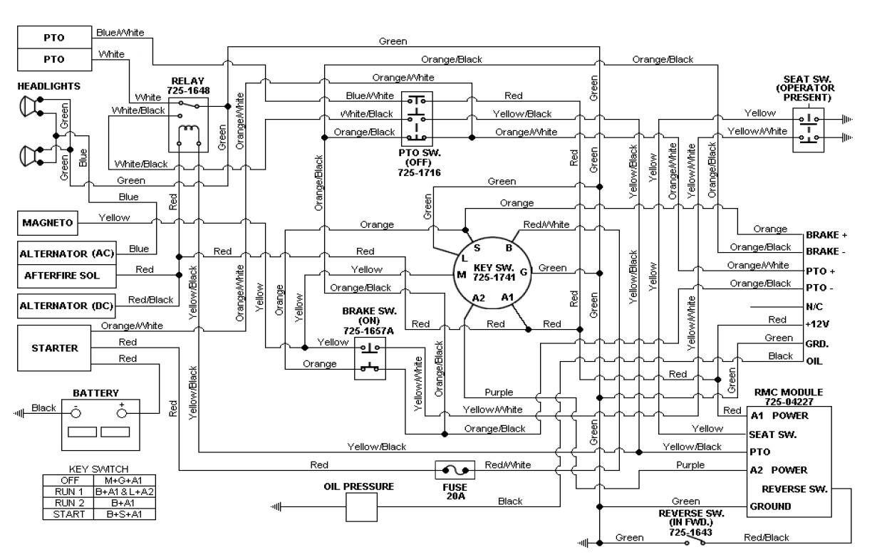briggs and stratton transfer switch wiring diagram Download-Nice Briggs And Stratton Wiring Diagram The Best Electrical Amazing Transfer 12-h