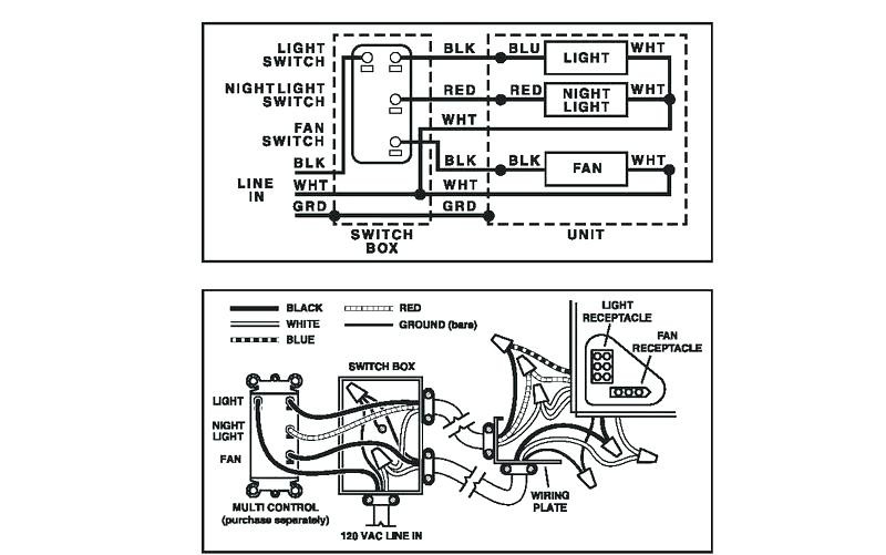 Broan Bathroom Fan Wiring Diagram Sample
