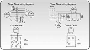 budgit hoist wiring diagram 3 phase Collection-coffing hoist wiring diagram Collection Coffing Hoist Motor Wiring Diagrams Wiring Diagram With Description 9 14-k