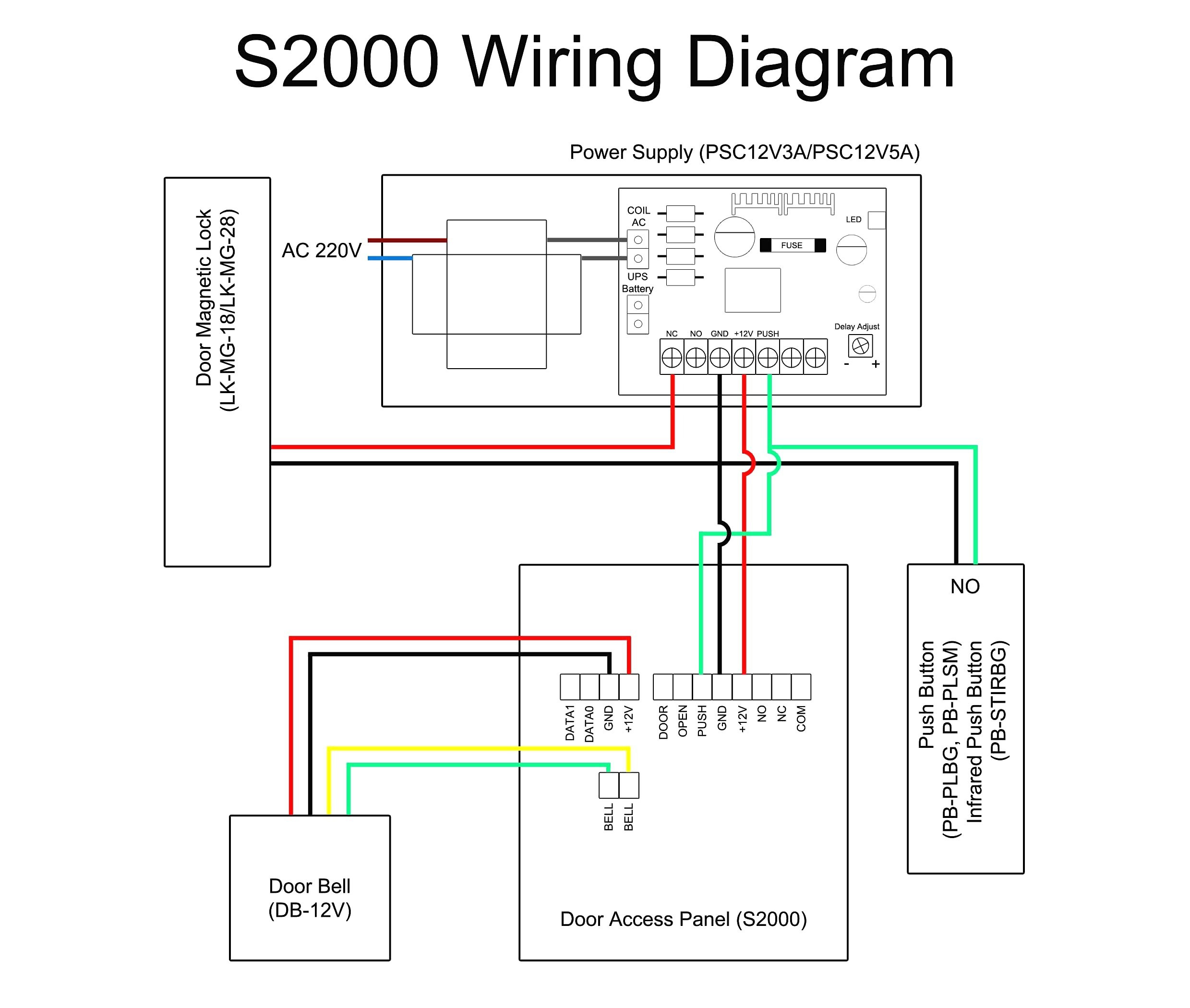 bunker hill security camera wiring diagram Download-Wiring Diagram Burglar Alarm Systems Inspirationa Bunker Hill Security Camera Wiring Diagram New Ccd Camera Circuit 3-k