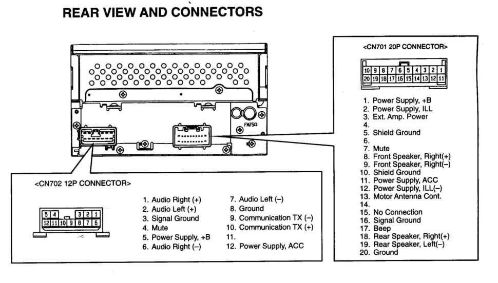 cadillac bose amp wiring diagram Collection-Cadillac Bose Amp Wiring Diagram Luxury Car Audio Wire Codes Amplifier Yota Stereo Repair Kenwood Harness Head Unit Make Speaker Pioneer Radio Ohm Dvc 4-o