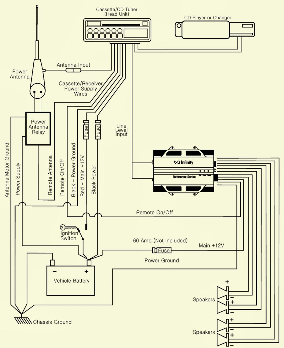 cadillac bose amp wiring diagram Collection-Car Amps Wiring Diagram Tdaq Audio Amplifier Boss Amp Speaker Ohm Calcula Subwoofer Jvc Stereo Harness Sound System Receiver Wire Dual Voice Coil Basic Sub 19-e