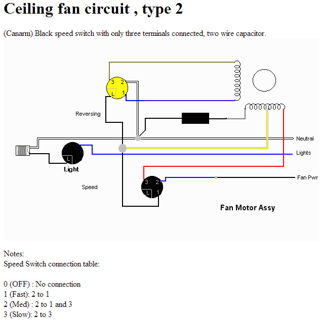 canarm industrial ceiling fans wiring diagram Download-Canarm Industrial Ceiling Fans Wiring Diagram Incredible s Architecture Installing Wire Ceiling Fan Capacitor Wdaysfo 13-h