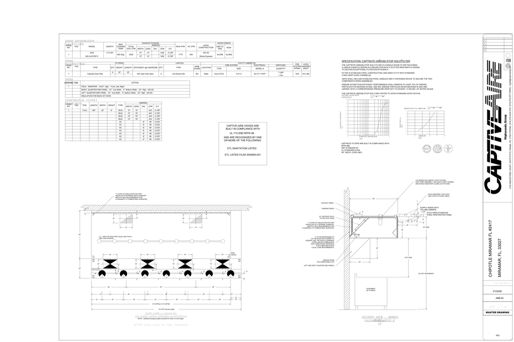 Captive Aire Hood Wiring Diagram Collection