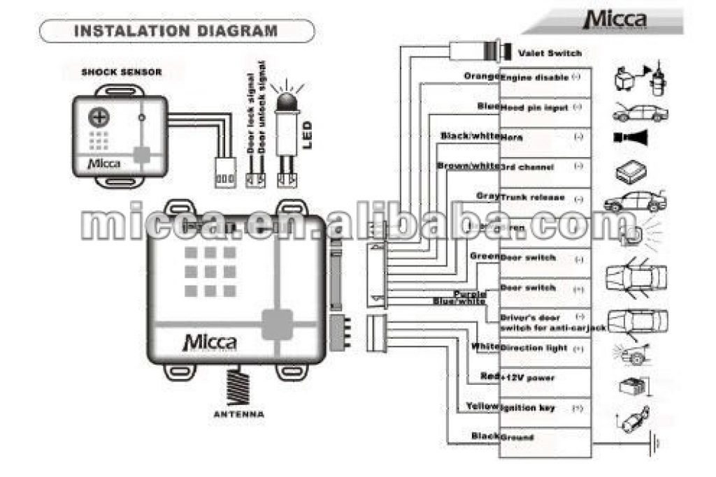car alarm installation wiring diagram gallery