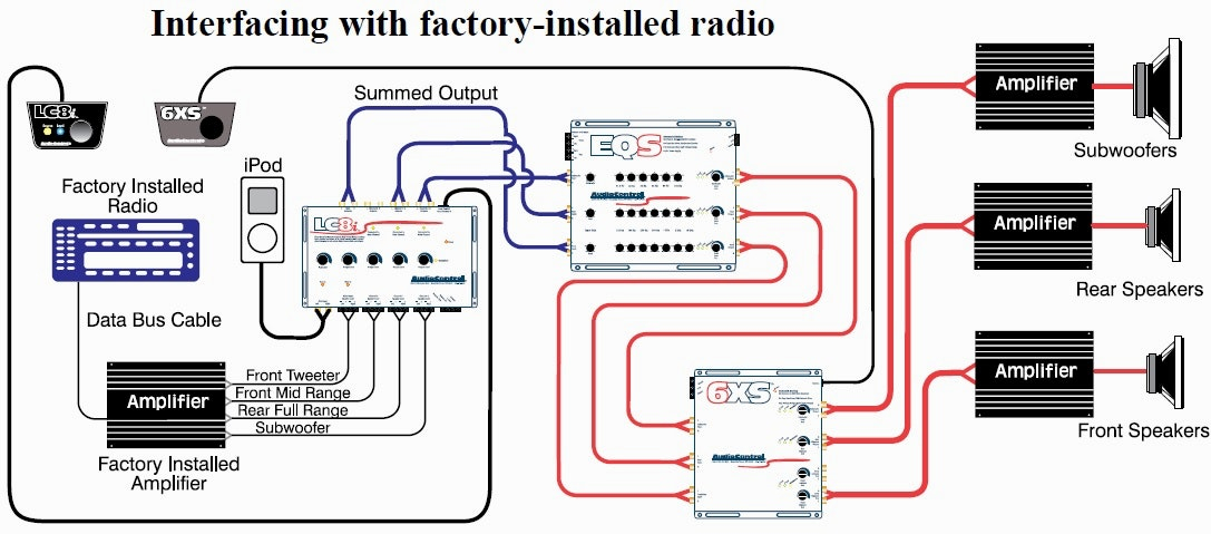 car audio system wiring diagram Collection-car audio system wiring diagram Collection Neoteric Design Wiring Diagram For Car Audio System Diagrams 4-r