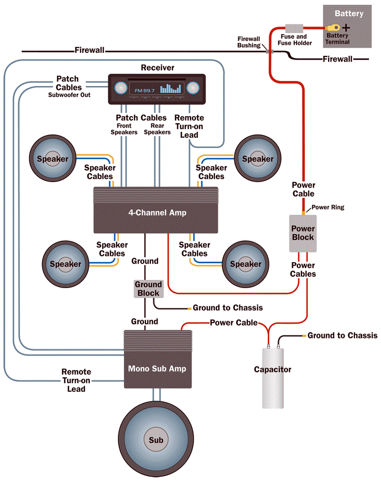 car audio system wiring diagram Collection-car audio system wiring diagram Download Crutchfield s Amplifier Wiring Diagram Info you can use 9-b