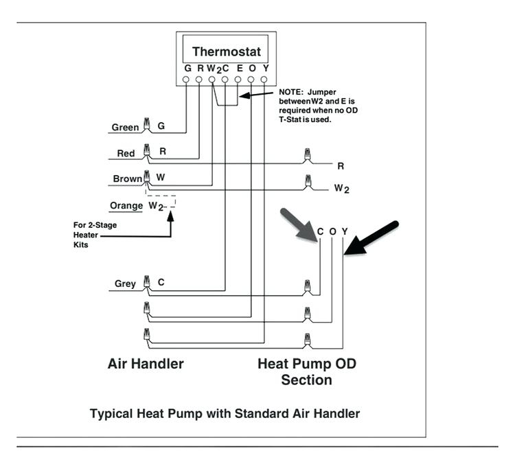 Carrier Heat Pump Low Voltage Wiring Diagram Downloadyork Air Handler Unique York: York Air Handler Wiring Diagram At Anocheocurrio.co