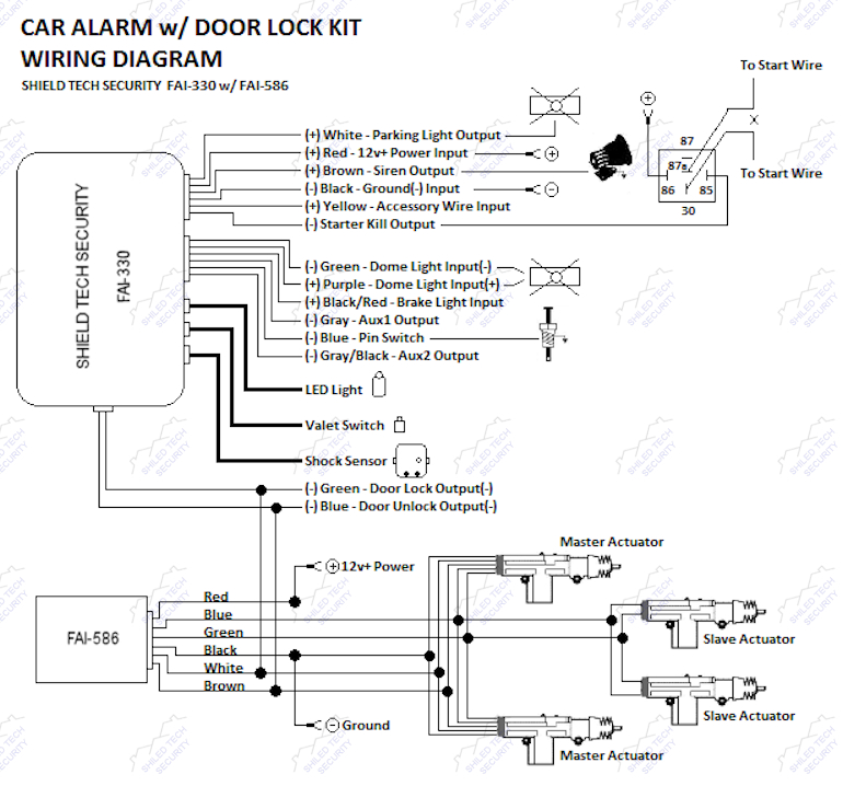 carvox alarm wiring diagram Download-Remote Starter Installation Wiring Diagram Best Best Car Alarm Wire Diagram Gallery Everything You Need 2-f