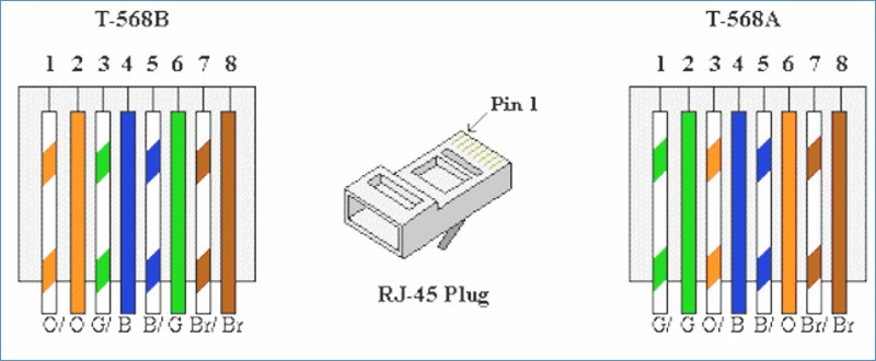cat 5 wiring diagram Download-Cat 5E Wiring Diagram 6 Wiring Diagram 14-t