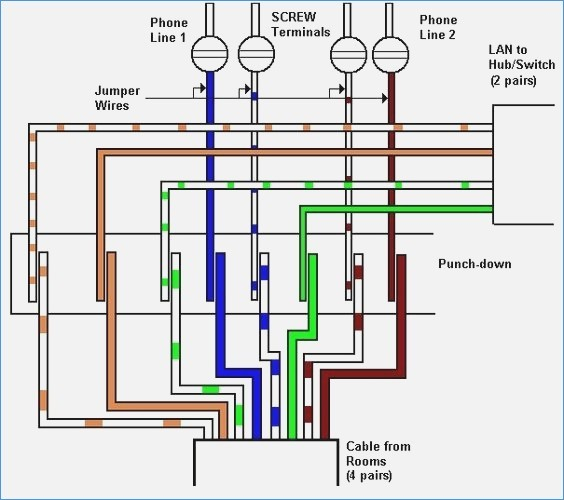 cat 5 wiring diagram wall jack Collection-Poe Wire Diagram – wheretobe 8-d