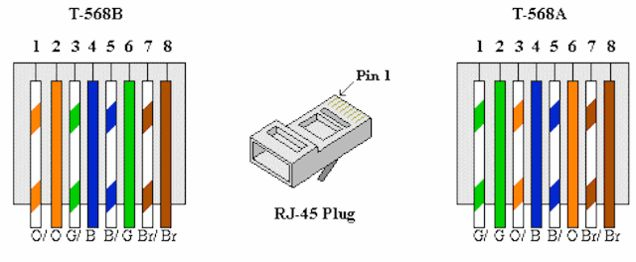 cat 6 wiring diagram b Download-Ethernet Cable Wiring Diagram Inspirational Wiring Diagram Ethernet Cable Wiring Diagram Cat 6 Wiring Diagram 12-f