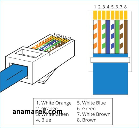 cat 6 wiring diagram rj45 Collection-Cat 6 Wiring Color Code Inspirational Rj45 Wiring Diagram Cat6 9-q