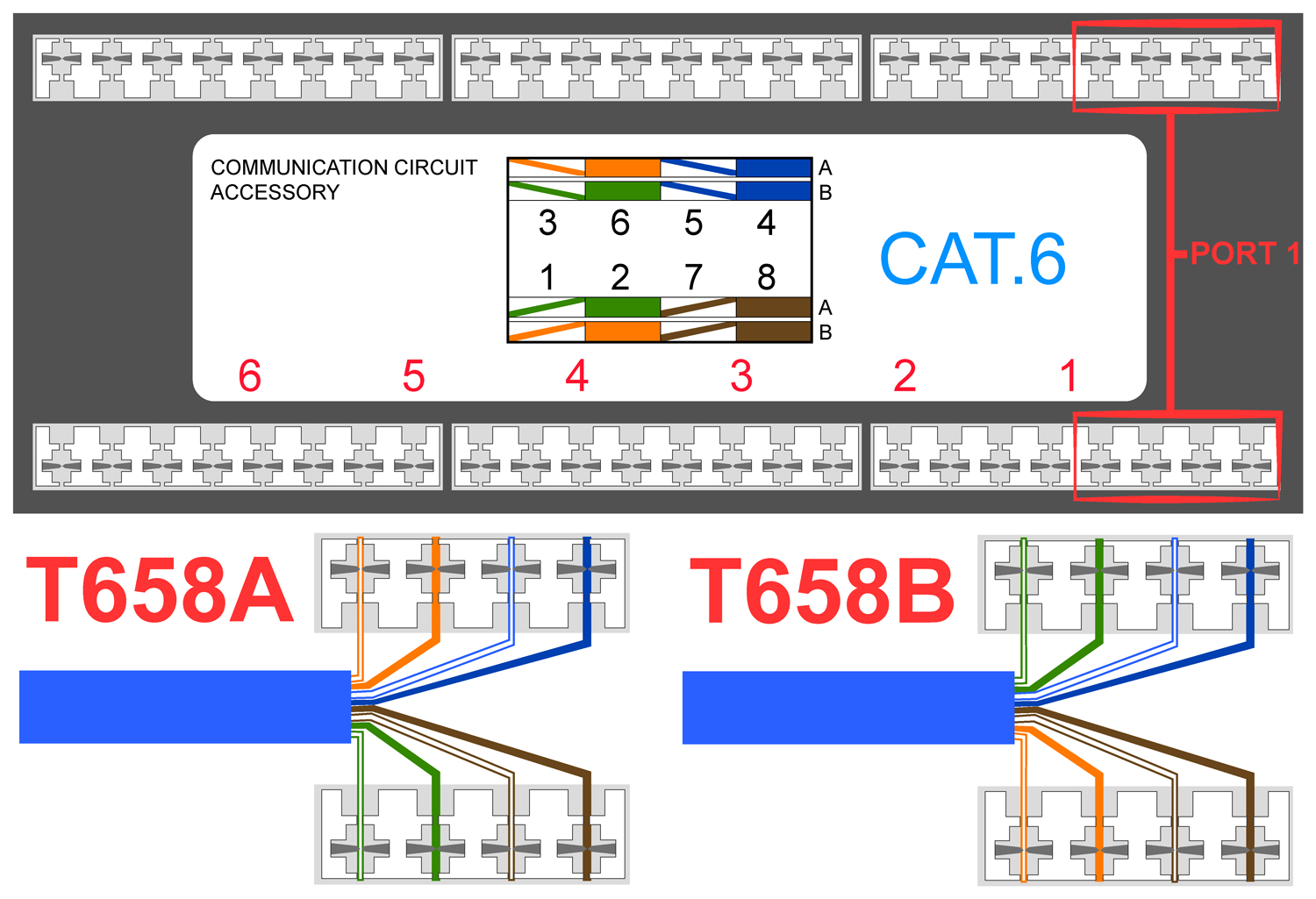 Cat 6 Wiring Diagram Wall Jack Sample