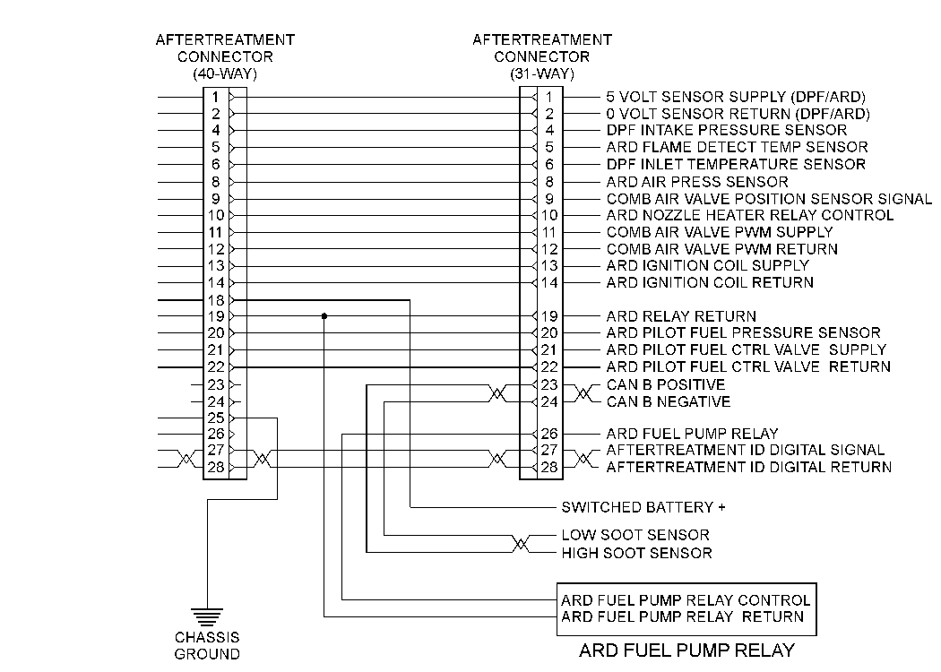 cat c7 ecm wiring diagram Download-caterpillar ecm wiring diagrams example electrical wiring diagram u2022 rh cranejapan co cat c7 ecm wiring diagram cat c13 ecm wiring diagram 7-l