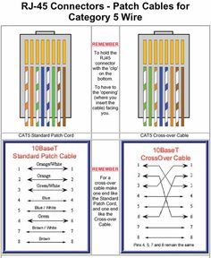 cat5e crossover cable wiring diagram Download-Cat 5 Patch and Crossover Ethernet Cables 13-s