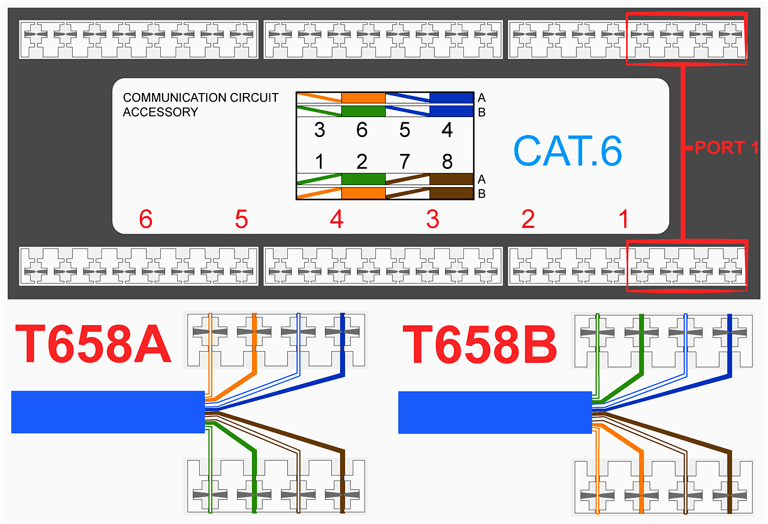 cat6 keystone jack wiring diagram Download-Cat5e Keystone Jack Wiring Diagram Awesome Amazing Terminate Cat6 Rj45 S Everything You Need to Know 16-i