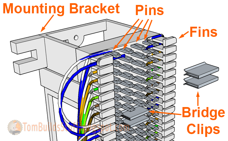 cat6 punch down wiring diagram Collection-There are different types of 66 blocks The most monly used is the 50 pair Split 66 Block 14-h