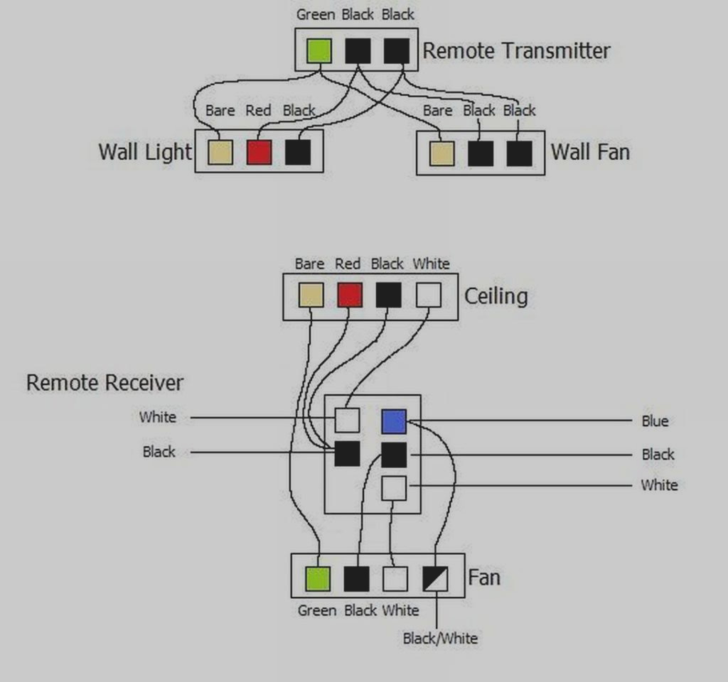 ceiling fan 3 speed wall switch wiring diagram Download-27 Ceiling Fan 3 Speed Wall Switch Wiring Diagram Best 10 Free At Typical 1-b