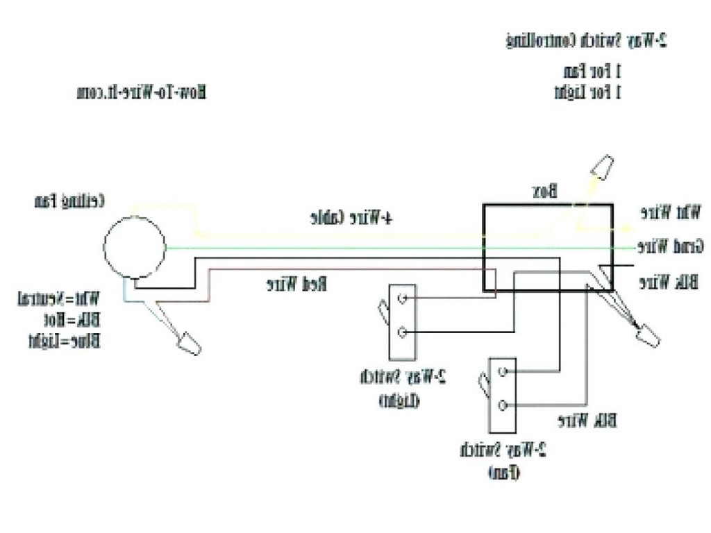 ceiling fan wiring diagram 3 speed Download-Ceiling Fan Wiring Diagram With Capacitor 3 Speed Switch How To Wire Incredible Wall 15-i