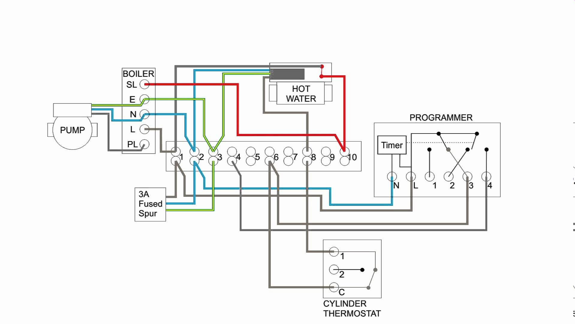 central boiler thermostat wiring diagram Download-central boiler thermostat wiring diagram Collection Hive Thermostat Wiring Diagram Best Central Heating Electrical Wiring 5-m