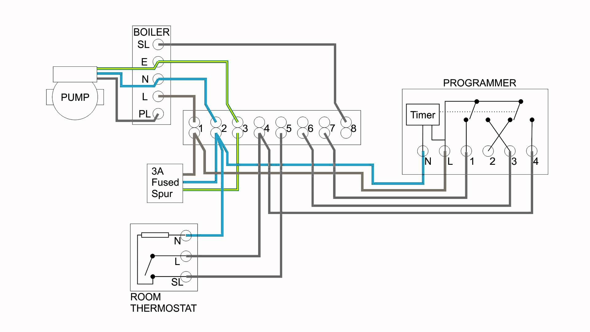 central boiler thermostat wiring diagram Collection-central boiler thermostat wiring diagram Download Hive Thermostat Wiring Diagram New Central Heating Electrical Wiring 8-d