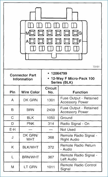 chevy s10 radio wiring diagram Collection-S10 Stereo Wiring Diagram Best Wiring Diagram for Chevy Blazer S10 Stereo 9-k