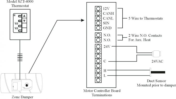 chromalox heater wiring diagram Download-chromalox heater wiring diagram Unique Chromalox Heater Wiring Diagram Immersion For Baseboard Web Site 15-t